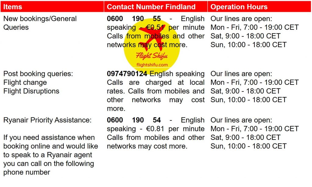 Ryanair Findland Contact Number