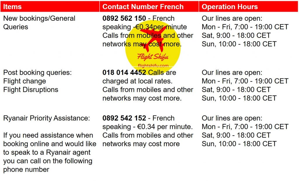 Ryanair French Contact Number