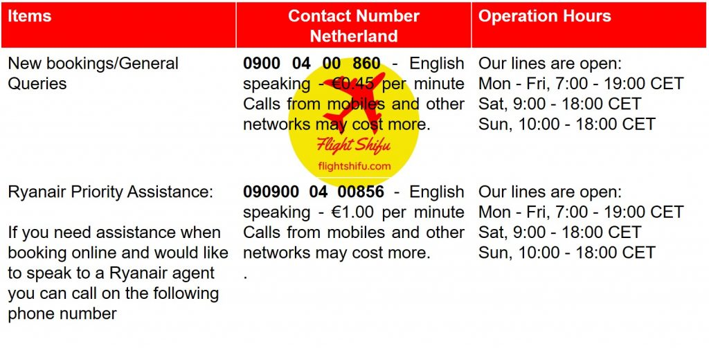Ryanair Netherland Contact Number